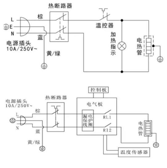 电热水器零部件工作原理