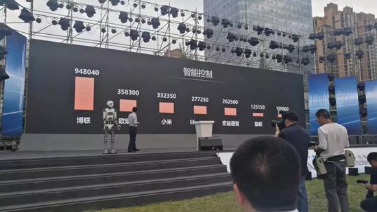 BroadLink与中国电信签约成为泛智能终端战略合作伙伴
